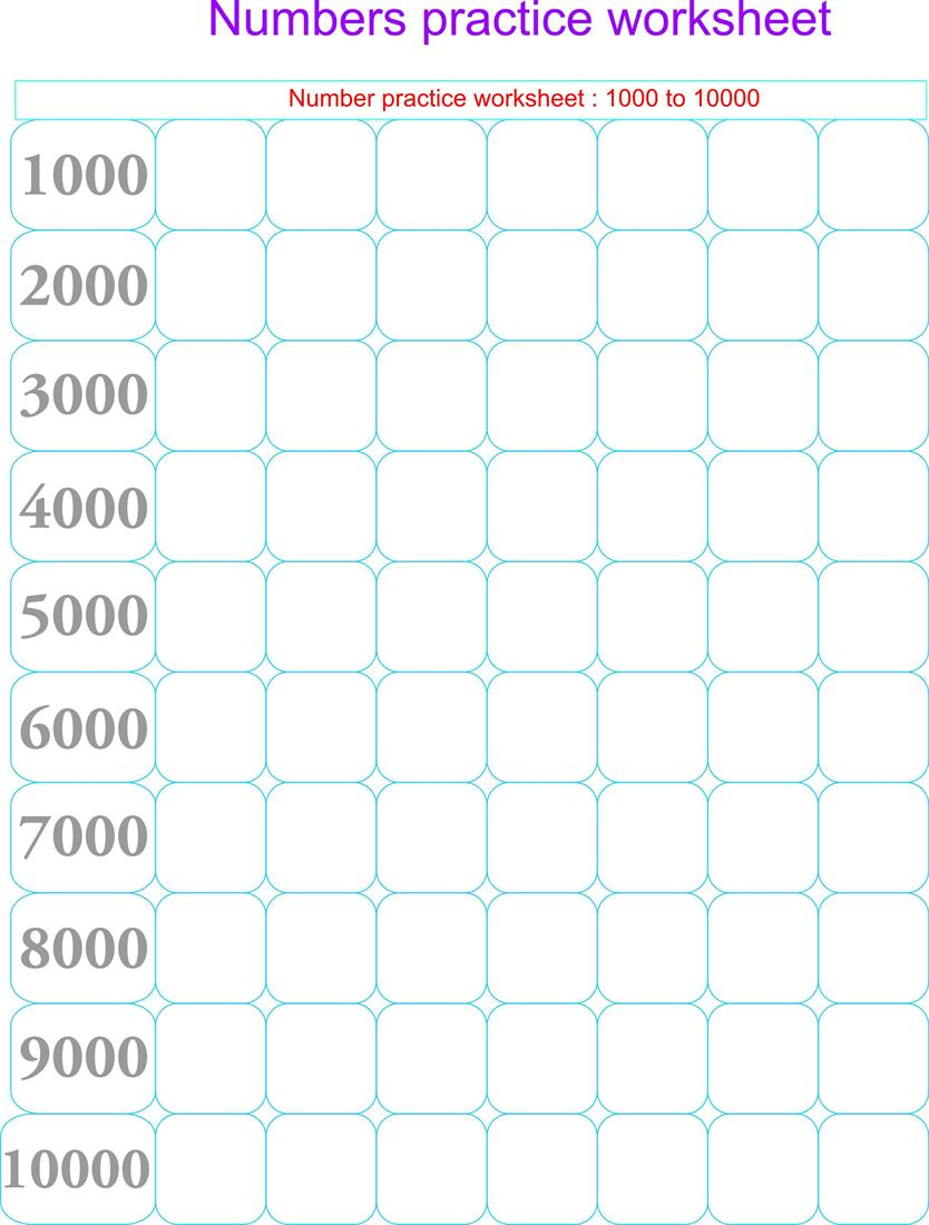 worksheet Numbers To 10000 Worksheet numbers practice worksheets only thousands 1000 10000