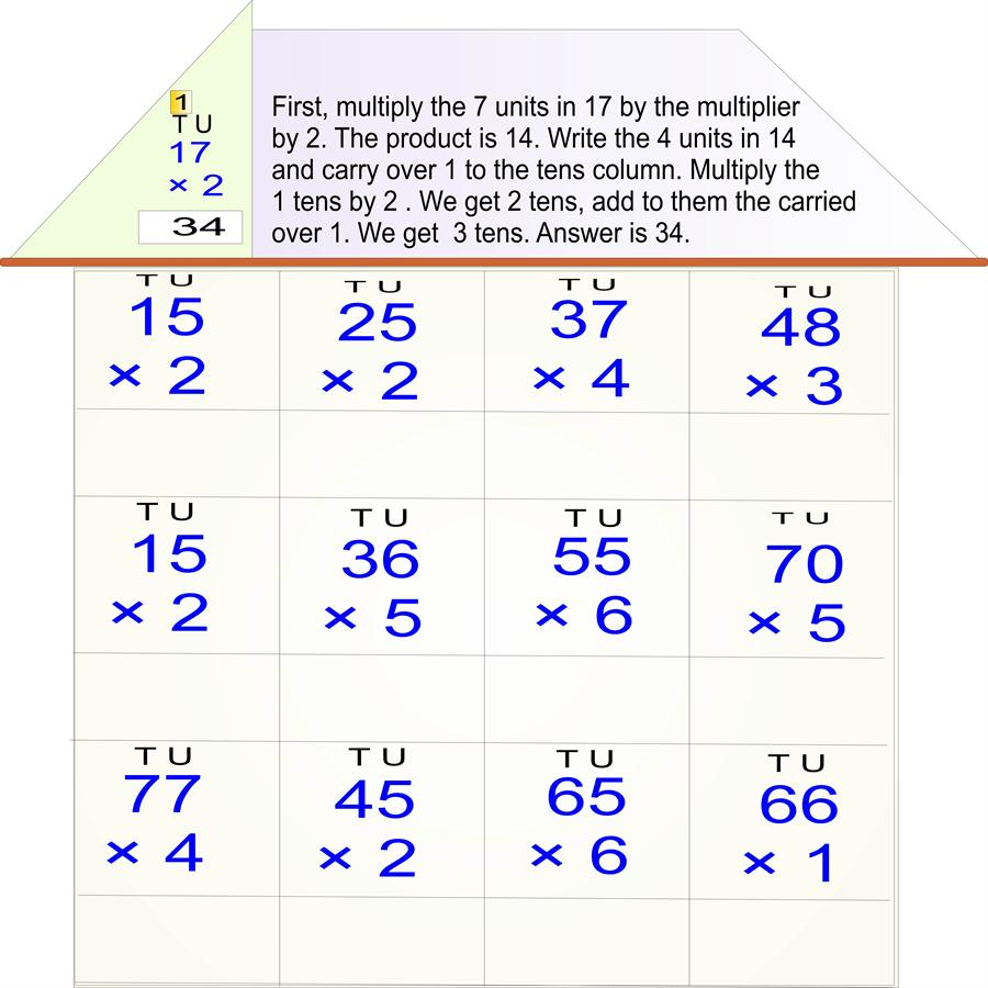 Carry out multiplications- 1