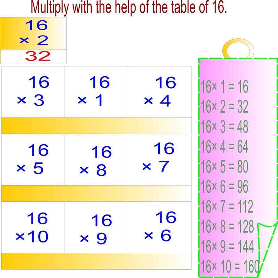 table de multiplication 16 28 images 16 times table