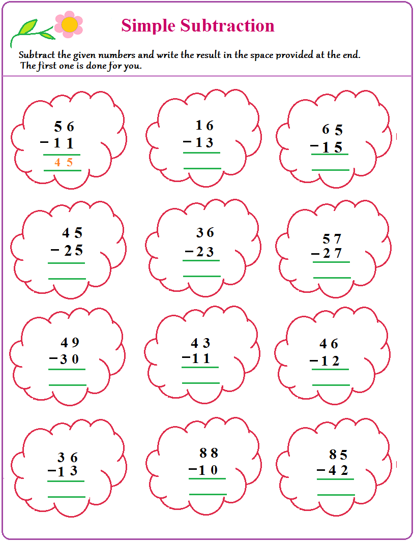 Worksheet on simple Subtraction