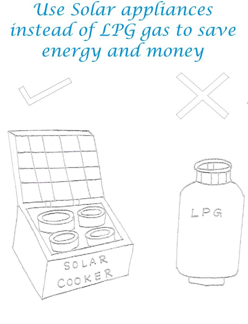 Use Solar Energy Save Environment Coloring Page
